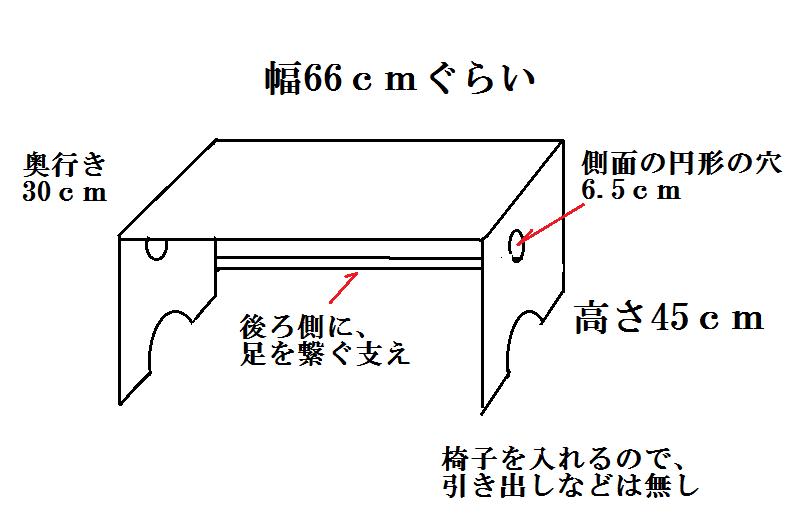 根来塗り風の背の高い机の画像