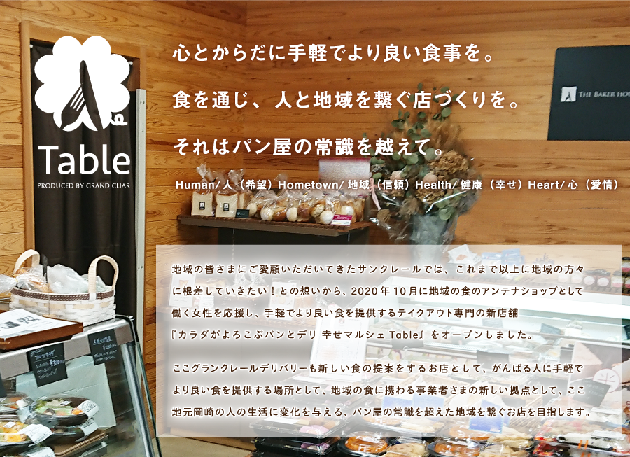 Tableコンセプト記事