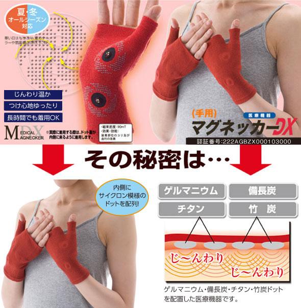 手 痛み ゲルマニウム