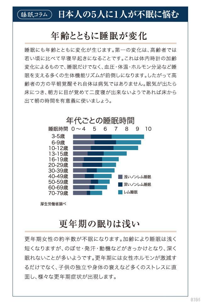 日本人の5人に1人が不眠に悩む、年齢とともに変化、更年期の眠りは浅い