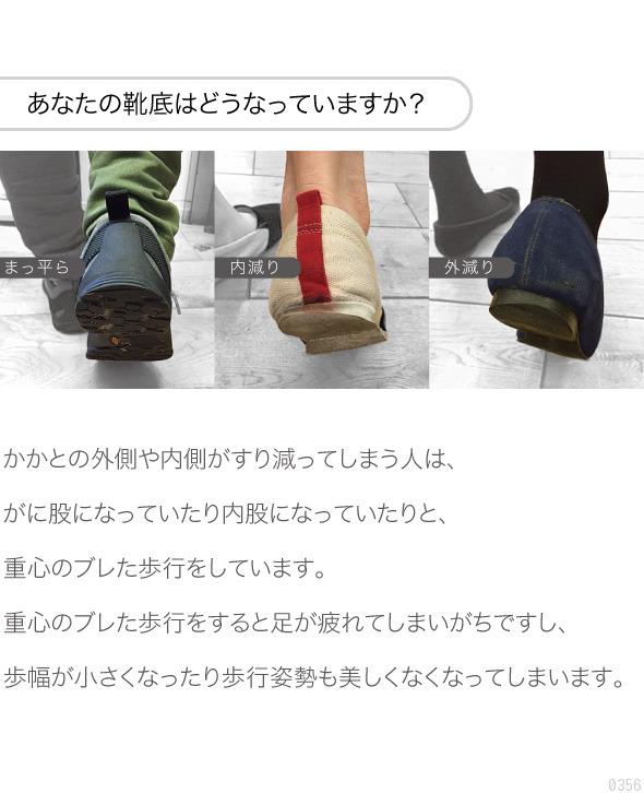 あなたの靴底はどうなっていますか?かかとの外側や内側がすり減ってしまう人は、がに股になっていたり内股になっていたりと、重心のブレた歩行をしています。重心のブレた歩行をすると足が疲れてしまいがちですし、歩幅が小さくなったり歩行姿勢も美しくなくなってしまいます。