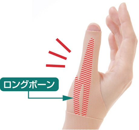 ロングボーンが添え木のように親指を支える