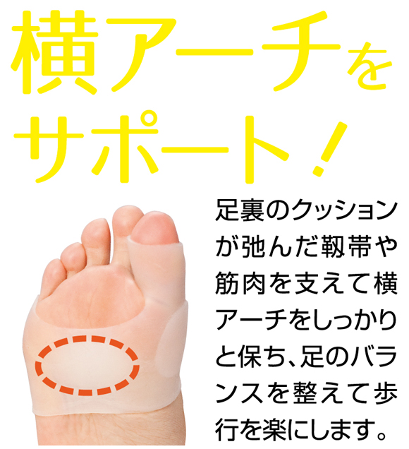 横アーチをサポート。足裏のクッションがゆるんだ靭帯や筋肉を支えて横アーチをしっかりと保ち、足のバランスを整えて歩行を楽にします。