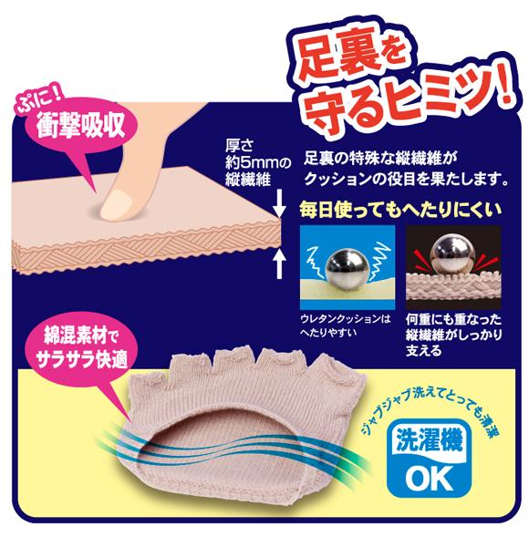 足裏を守るヒミツ・衝撃吸収。厚さ約5mmの足裏の特殊な縦繊維がクッションの役目を果たします。綿混素材でサラサラ快適ジャブジャブ洗えてとっても清潔。
