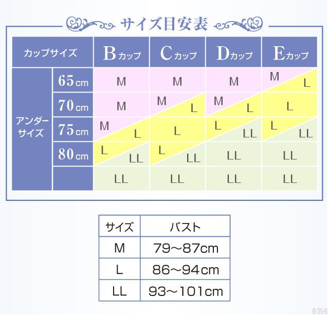 サイズ目安表、カップサイズ、アンダーサイズ、M、L、LL