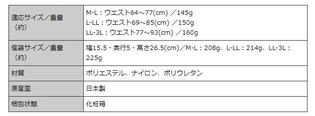 適応サイズ、M~L、L~LL、LL~3L、材質、日本製