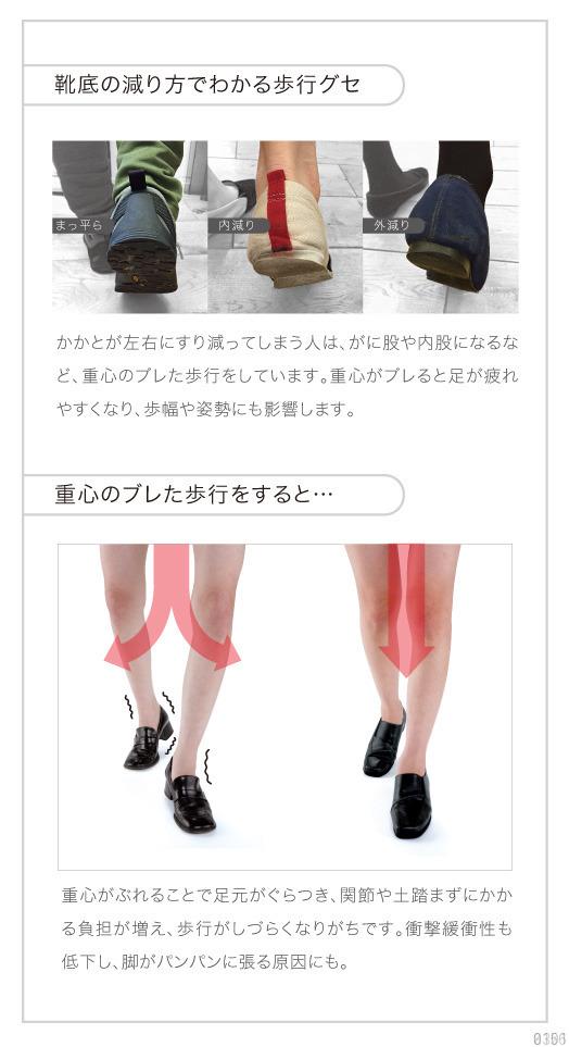 靴底の減り方でわかる歩行グセ、重心のブレた歩行をすると、脚がパンパンに張る原因にも