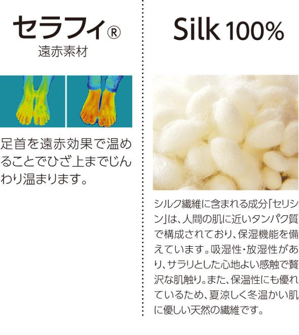 セラフィ・Silk100%