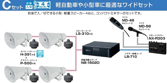 選挙用車載拡声器150Wシステム小型車用4スピーカーセット画像
