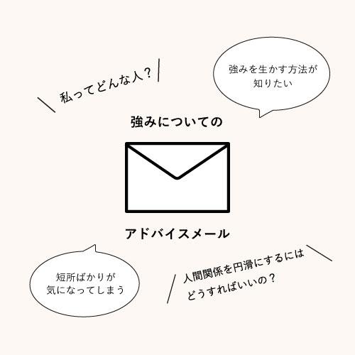 強みアドバイスメール画像