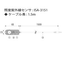 ISA-3151 照度UVセンサ画像