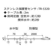 TR-5320 ステンレス保護管センサの画像