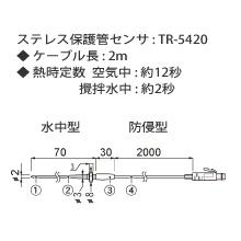 TR-5420 ステンレス保護管センサの画像
