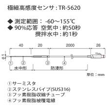 TR-5620 極細高感度センサの画像