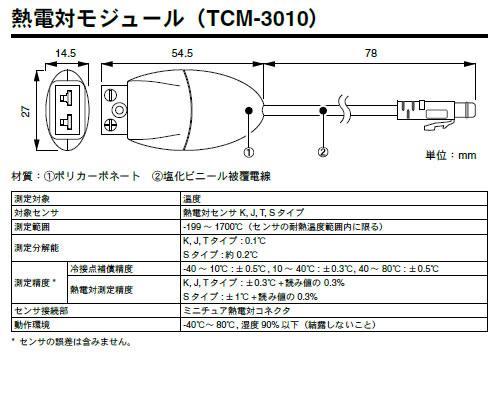 TCM-3010 熱電対モジュールの画像