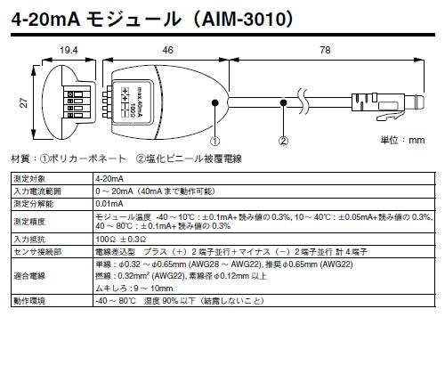 AIM-3010 4-20mAモジュール画像