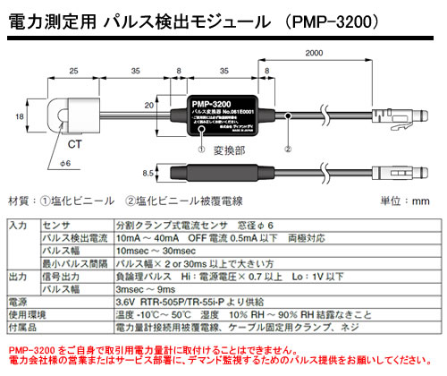 PMP-3200 電力測定用 パルス検出モジュール画像