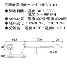 HHB-3101 高精度 温湿度センサの画像