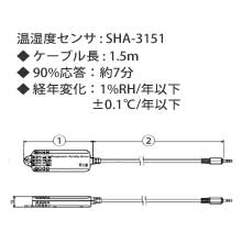 高精度センサSHA-3151の画像