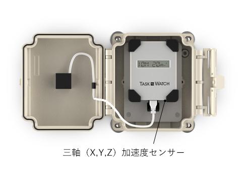 デジタルタスクメーター TASKWATCH の画像